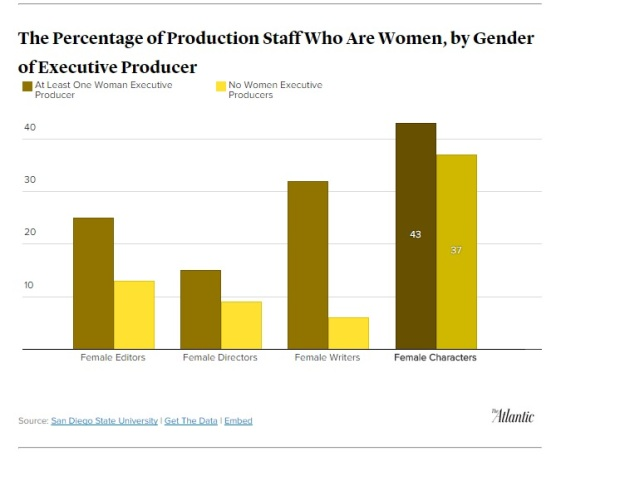 Emmy-TV Diversity2