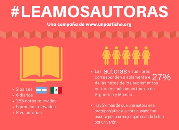 info1-leamosautoras